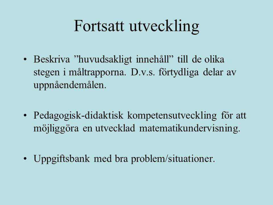Resurser NCM – www.ncm.gu.sewww.ncm.gu.se MSU – www.skolutveckling.sewww.skolutveckling.se Skolporten – www.skolporten.comwww.skolporten.com PRIM-gruppen - http://www1.lhs.se/prim/http://www1.lhs.se/prim/ Skolverket – www.skolverket.sewww.skolverket.se