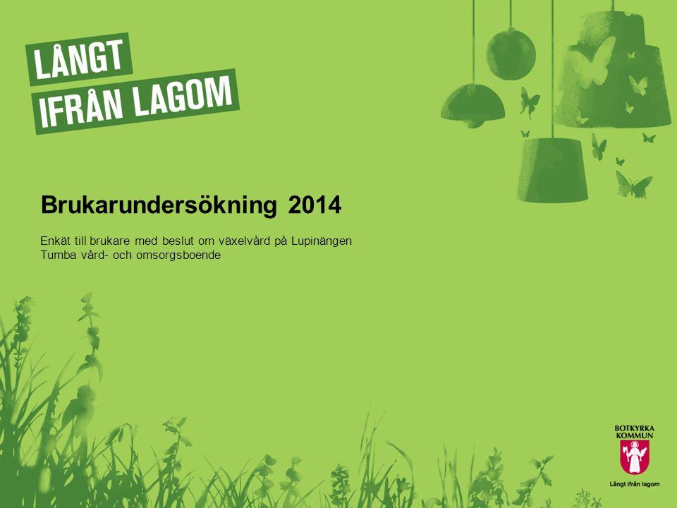 Brukarundersökning 2014 Enkät till brukare med beslut om växelvård på Lupinängen Tumba vård- och omsorgsboende