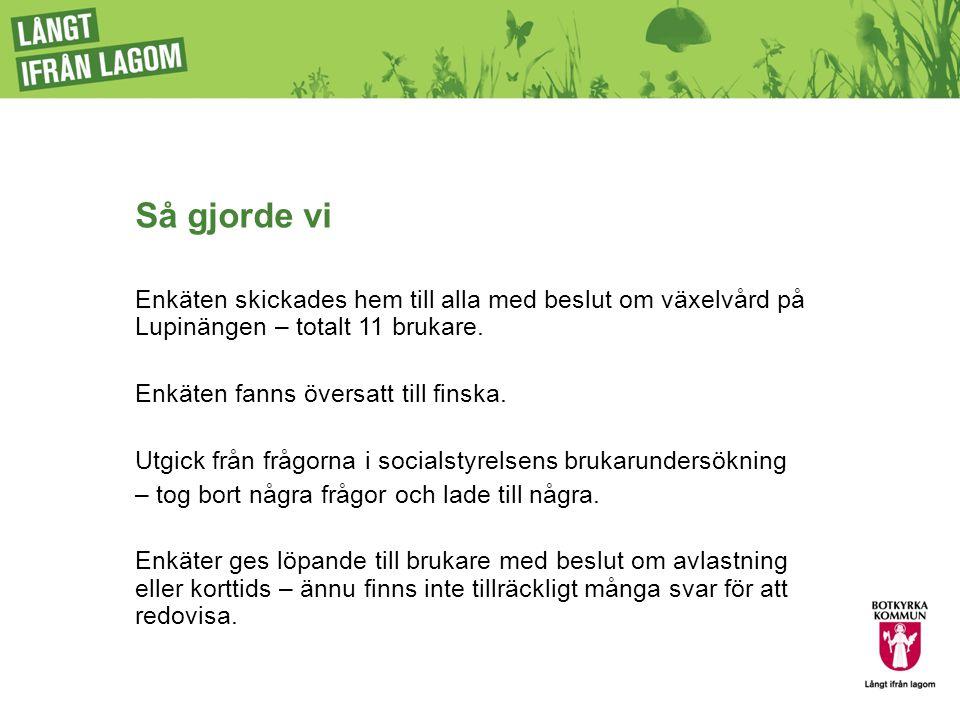 Så gjorde vi Enkäten skickades hem till alla med beslut om växelvård på Lupinängen – totalt 11 brukare. Enkäten fanns översatt till finska. Utgick frå