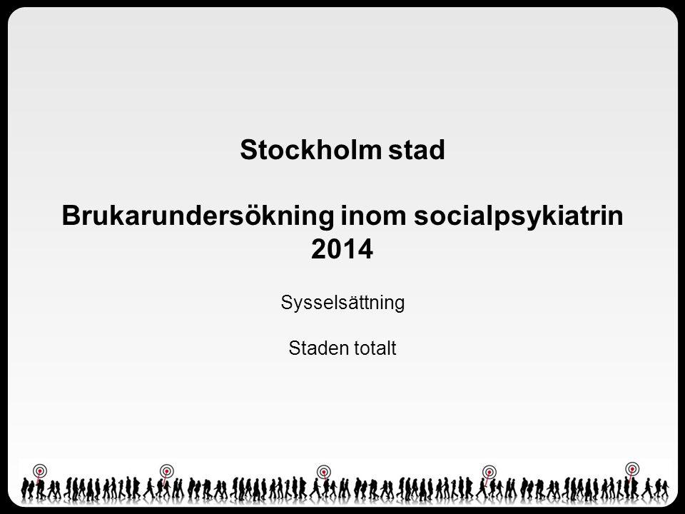 Stockholm stad Brukarundersökning inom socialpsykiatrin 2014 Sysselsättning Staden totalt