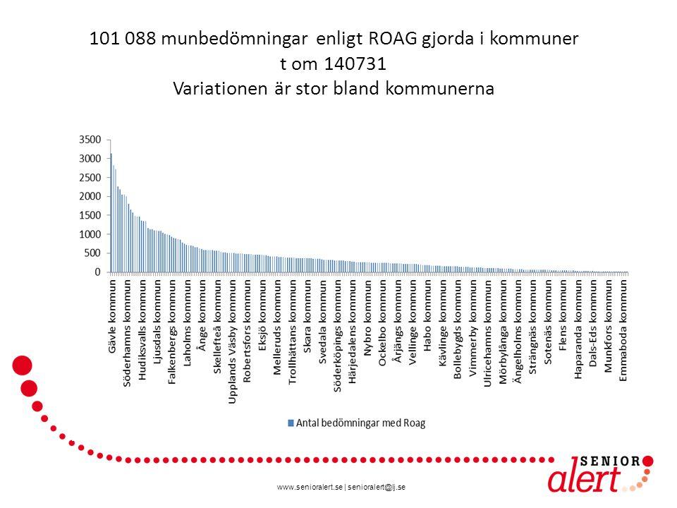 www.senioralert.se   senioralert@lj.se 101 088 munbedömningar enligt ROAG gjorda i kommuner t om 140731 Variationen är stor bland kommunerna