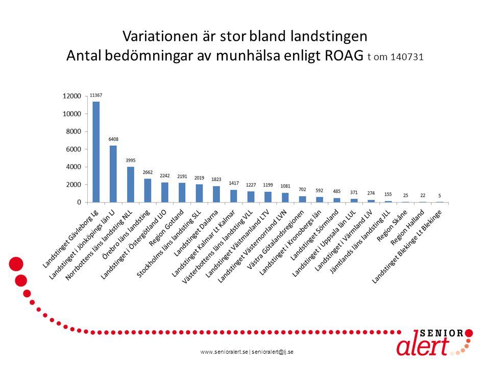 www.senioralert.se   senioralert@lj.se Variationen är stor bland landstingen Antal bedömningar av munhälsa enligt ROAG t om 140731