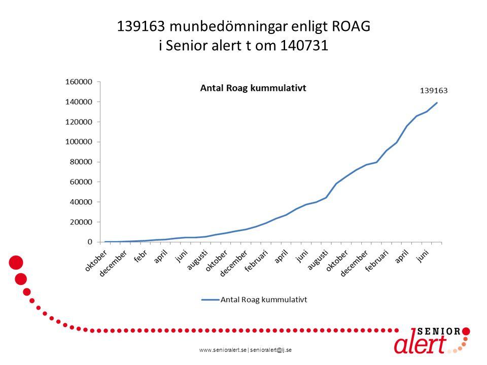 www.senioralert.se | senioralert@lj.se 139163 munbedömningar enligt ROAG i Senior alert t om 140731