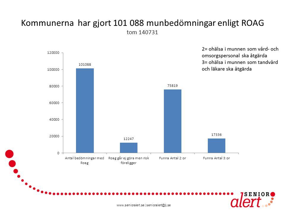 www.senioralert.se   senioralert@lj.se Kommunerna har gjort 101 088 munbedömningar enligt ROAG tom 140731