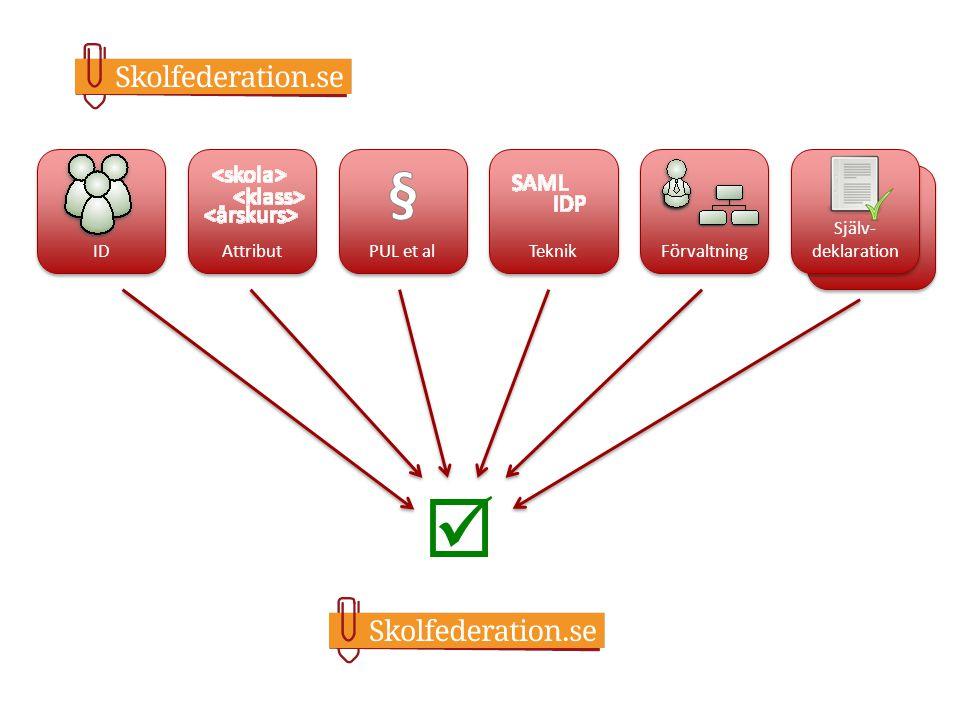  PUL et al ID Attribut Teknik Själv- deklaration Förvaltning