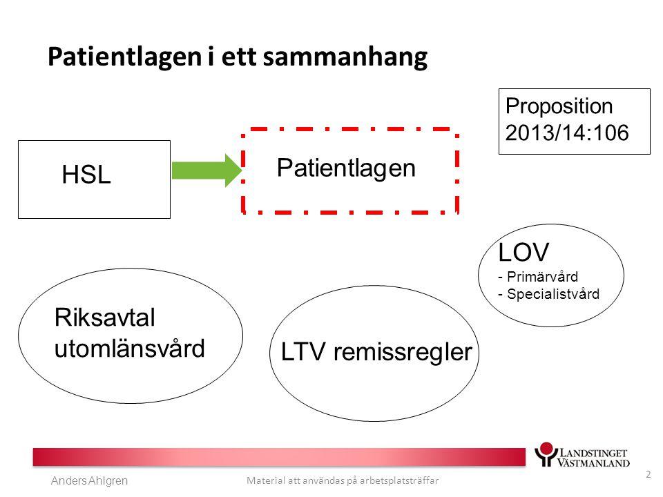 Anders Ahlgren Material att användas på arbetsplatsträffar Patientlagen i ett sammanhang Patientlagen HSL Riksavtal utomlänsvård LOV - Primärvård - Specialistvård LTV remissregler Proposition 2013/14:106 2