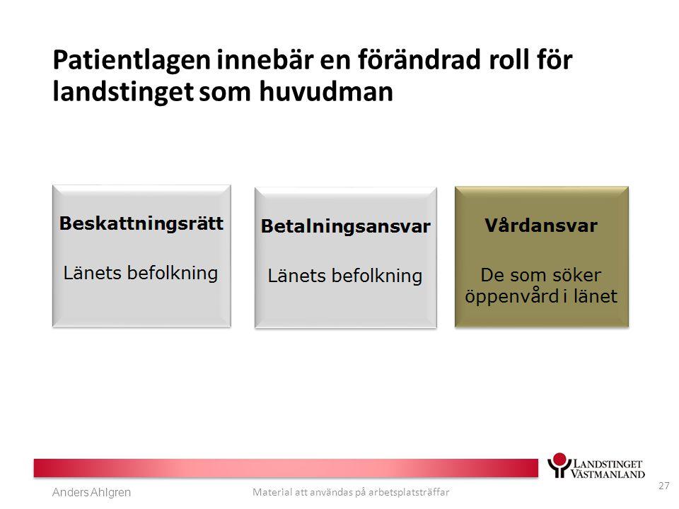 Anders Ahlgren Material att användas på arbetsplatsträffar Patientlagen innebär en förändrad roll för landstinget som huvudman 27
