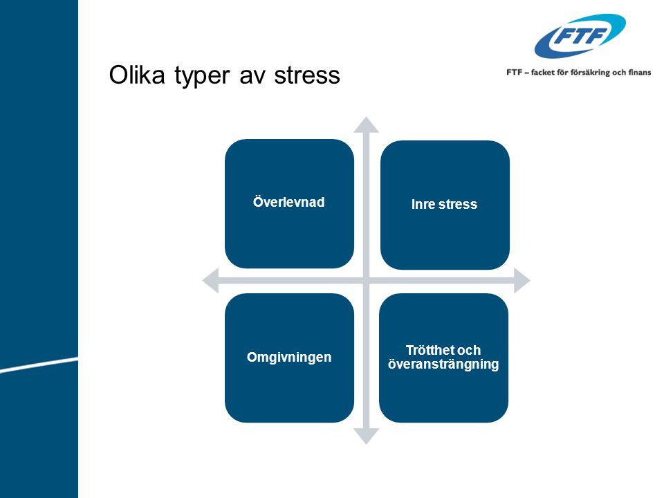 Olika typer av stress ÖverlevnadInre stressOmgivningen Trötthet och överansträngning