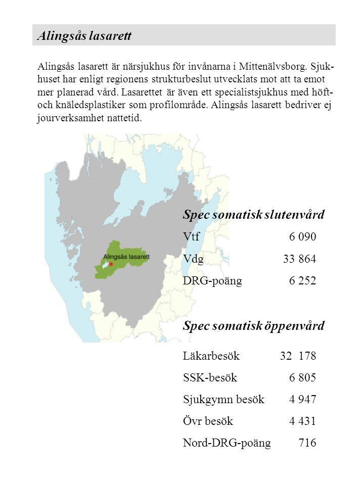 Alingsås lasarett Alingsås lasarett är närsjukhus för invånarna i Mittenälvsborg.