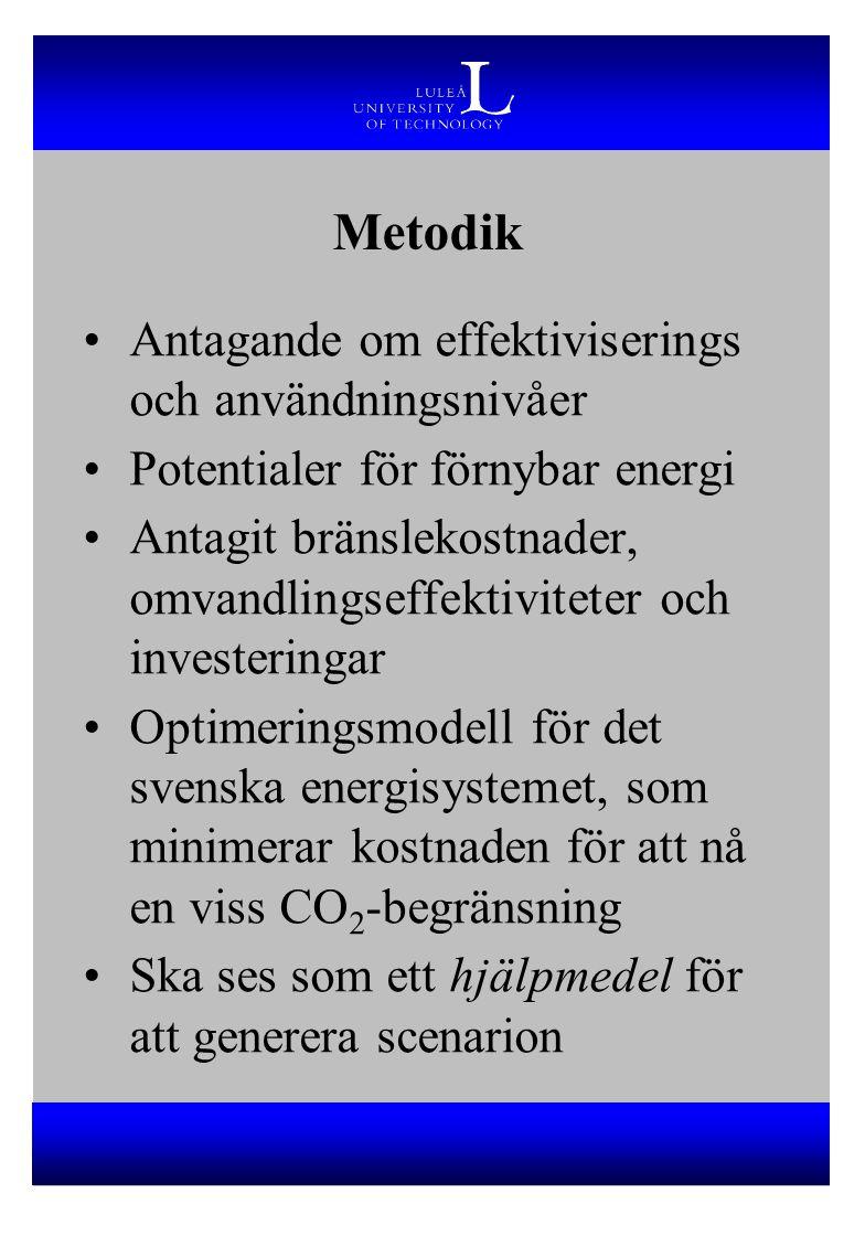 Metodik Antagande om effektiviserings och användningsnivåer Potentialer för förnybar energi Antagit bränslekostnader, omvandlingseffektiviteter och in