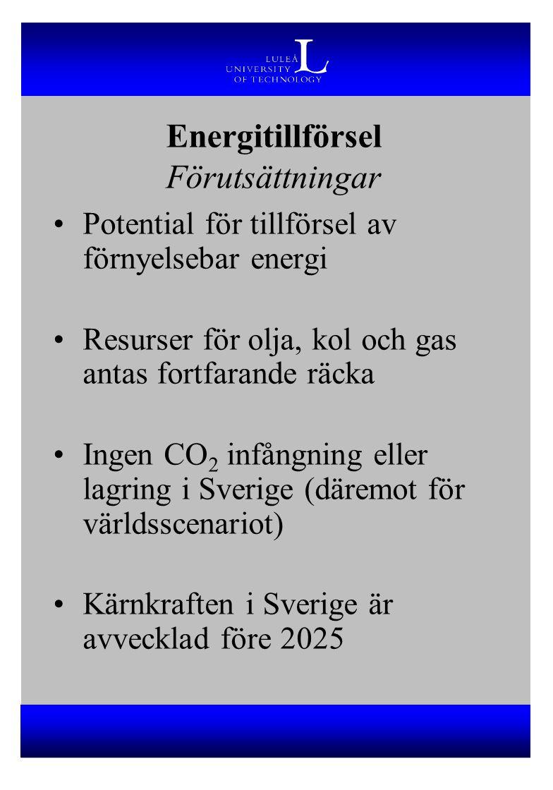 Energitillförsel Förutsättningar Potential för tillförsel av förnyelsebar energi Resurser för olja, kol och gas antas fortfarande räcka Ingen CO 2 inf