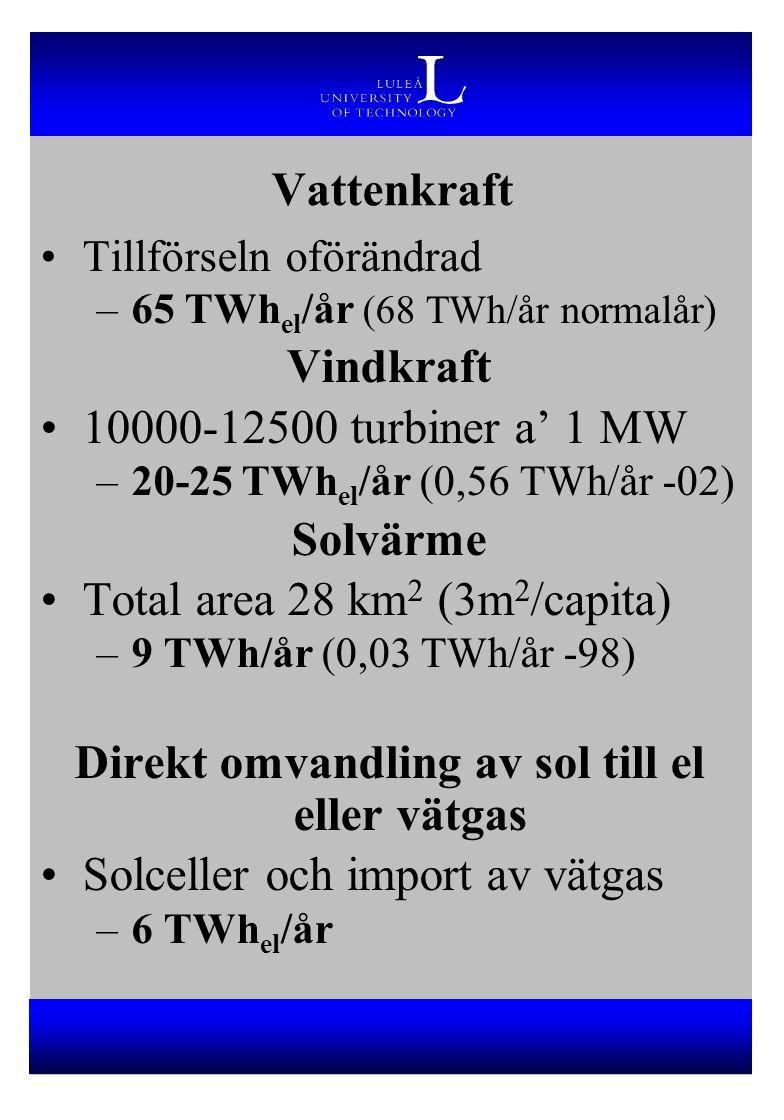 Vattenkraft Tillförseln oförändrad –65 TWh el /år (68 TWh/år normalår) Vindkraft 10000-12500 turbiner a' 1 MW –20-25 TWh el /år (0,56 TWh/år -02) Solv