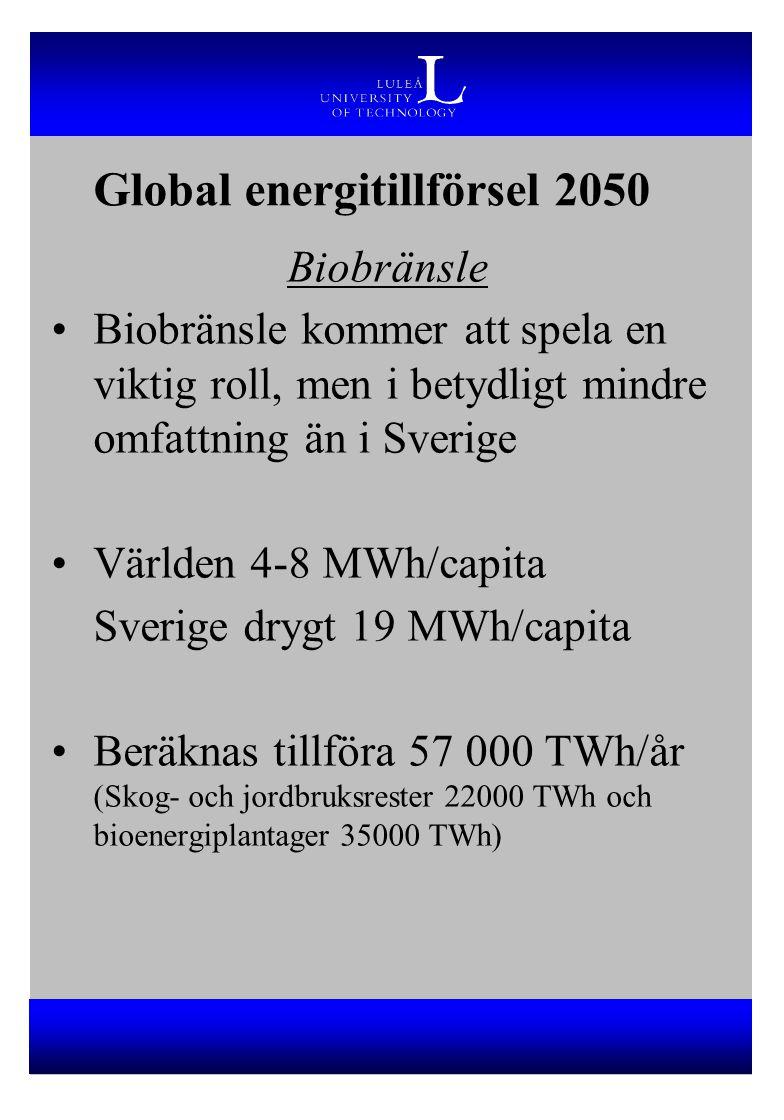 Global energitillförsel 2050 Biobränsle Biobränsle kommer att spela en viktig roll, men i betydligt mindre omfattning än i Sverige Världen 4-8 MWh/cap