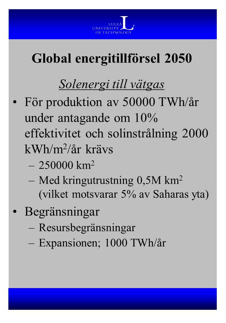 Solenergi till vätgas För produktion av 50000 TWh/år under antagande om 10% effektivitet och solinstrålning 2000 kWh/m 2 /år krävs –250000 km 2 –Med k