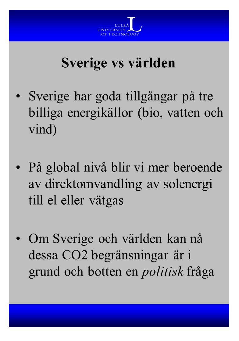 Sverige vs världen Sverige har goda tillgångar på tre billiga energikällor (bio, vatten och vind) På global nivå blir vi mer beroende av direktomvandl