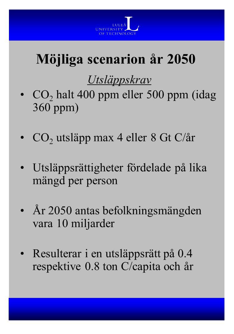 Möjliga scenarion år 2050 Utsläppskrav CO 2 halt 400 ppm eller 500 ppm (idag 360 ppm) CO 2 utsläpp max 4 eller 8 Gt C/år Utsläppsrättigheter fördelade