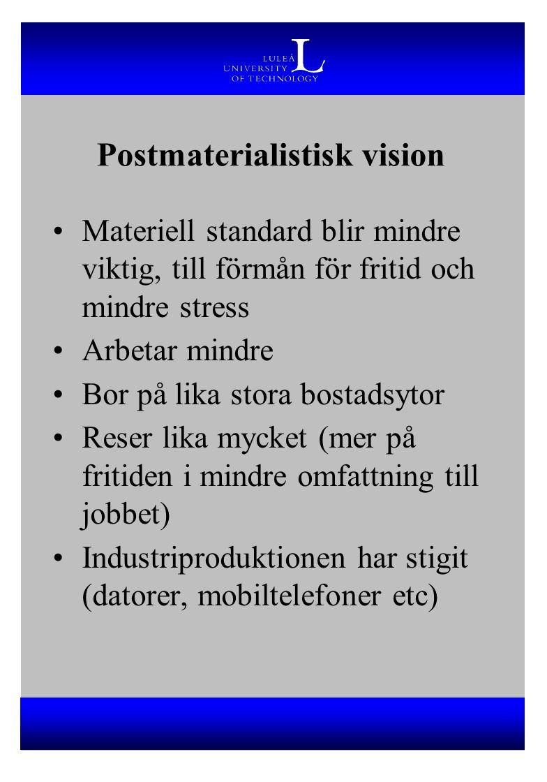 Postmaterialistisk vision Materiell standard blir mindre viktig, till förmån för fritid och mindre stress Arbetar mindre Bor på lika stora bostadsytor
