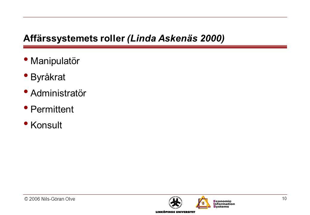 © 2006 Nils-Göran Olve 10 Affärssystemets roller (Linda Askenäs 2000) Manipulatör Byråkrat Administratör Permittent Konsult
