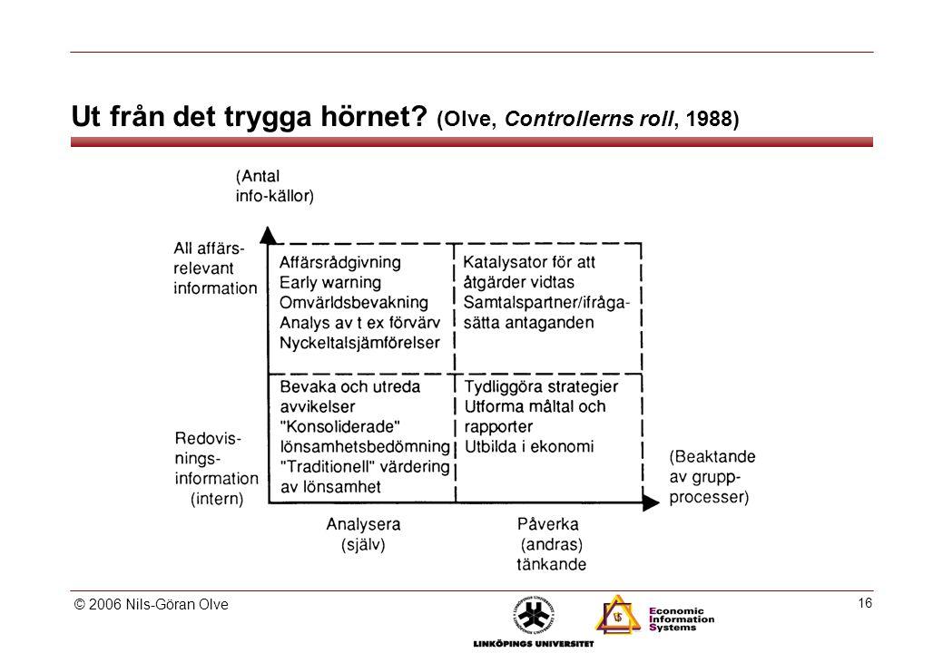 © 2006 Nils-Göran Olve 16 Ut från det trygga hörnet? (Olve, Controllerns roll, 1988)