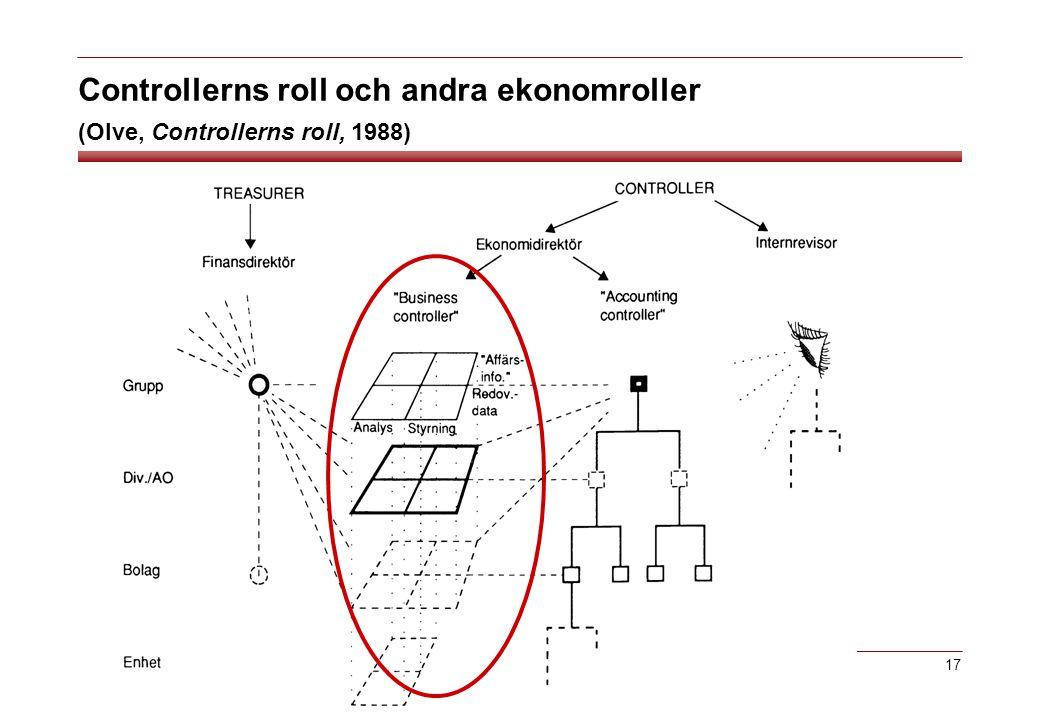 © 2006 Nils-Göran Olve 17 Controllerns roll och andra ekonomroller (Olve, Controllerns roll, 1988)