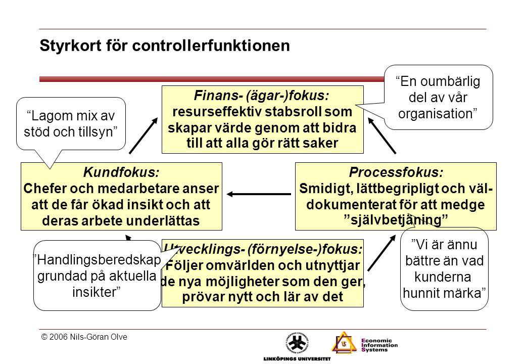 © 2006 Nils-Göran Olve Finans- (ägar-)fokus: resurseffektiv stabsroll som skapar värde genom att bidra till att alla gör rätt saker Utvecklings- (förnyelse-)fokus: Följer omvärlden och utnyttjar de nya möjligheter som den ger, prövar nytt och lär av det Processfokus: Smidigt, lättbegripligt och väl- dokumenterat för att medge självbetjäning Kundfokus: Chefer och medarbetare anser att de får ökad insikt och att deras arbete underlättas Vi är ännu bättre än vad kunderna hunnit märka Styrkort för controllerfunktionen Lagom mix av stöd och tillsyn Handlingsberedskap grundad på aktuella insikter En oumbärlig del av vår organisation