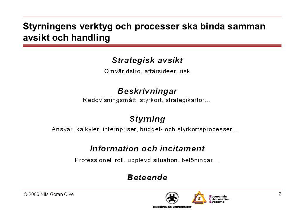 © 2006 Nils-Göran Olve 2 Styrningens verktyg och processer ska binda samman avsikt och handling
