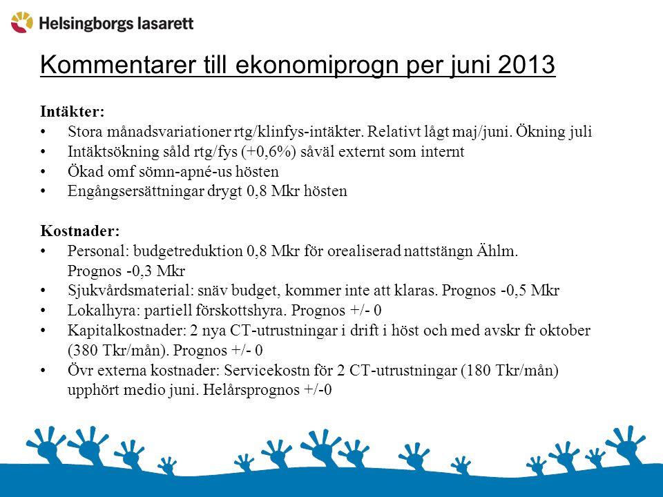 Kommentarer till ekonomiprogn per juni 2013 Intäkter: Stora månadsvariationer rtg/klinfys-intäkter.