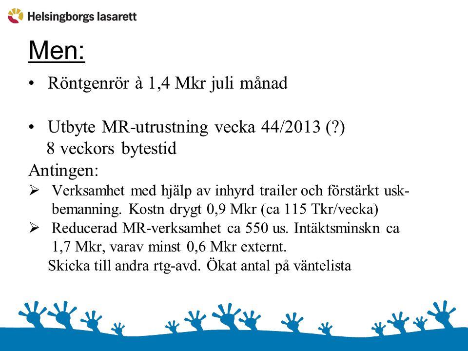 Men: Röntgenrör à 1,4 Mkr juli månad Utbyte MR-utrustning vecka 44/2013 ( ) 8 veckors bytestid Antingen:  Verksamhet med hjälp av inhyrd trailer och förstärkt usk- bemanning.