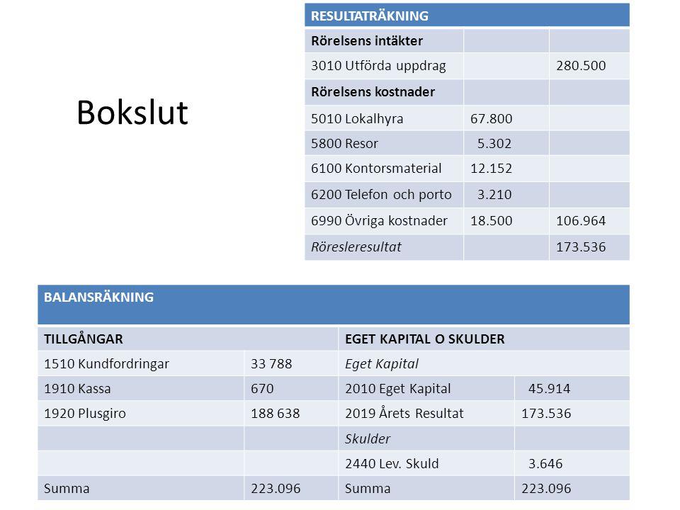 Bokslutstablå Bokslutstablån visar hur huvudbokens konton avslutas mot RR och BR.