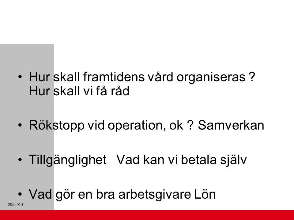 2006/KS Hur skall framtidens vård organiseras . Hur skall vi få råd Rökstopp vid operation, ok .