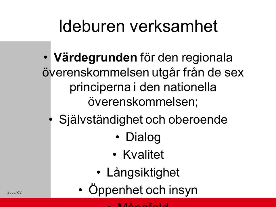 2006/KS Ideburen verksamhet Värdegrunden för den regionala överenskommelsen utgår från de sex principerna i den nationella överenskommelsen; Självständighet och oberoende Dialog Kvalitet Långsiktighet Öppenhet och insyn Mångfald