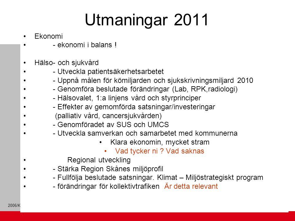 2006/KS Utmaningar 2011 Ekonomi - ekonomi i balans .
