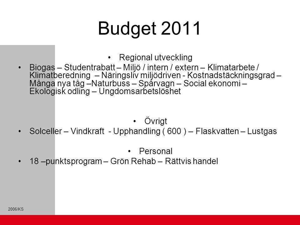 2006/KS Budget 2011 Regional utveckling Biogas – Studentrabatt – Miljö / intern / extern – Klimatarbete / Klimatberedning – Näringsliv miljödriven - K