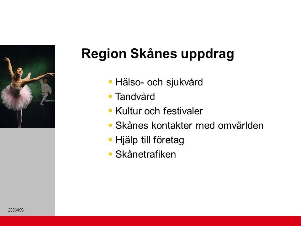 Satsningar Hörselvården tillförs ytterligare 30 mkr Ersättning för hälsosamtal ökas från 18,5 mkr till 21 mkr RTN tillförs ytterligare 10,5 mkr för satsningar inom infrastruktur, fysisk planering, miljö/klimat, innovationer, kluster och entreprenörskap Nya satsningar på bla Moderna Museet i Malmö Kulturpåsen ersätts med kulturportfölj, ger minskad central styrning Hälso- och sjukvården tillförs ytterligare 970 mkr –Hälsovalspeng/ invånare ökar med 200 kr/inv till 2 400 kr –Regionalt cancercentrum, geriatiskt centrum, Fontänhusen, medicinsk fotvård, mottagning för hemlösa, screening av bukaorta aneuryrsm, satsning på Subutex-behandlingar och sprutbytesprogrammet i Hbg