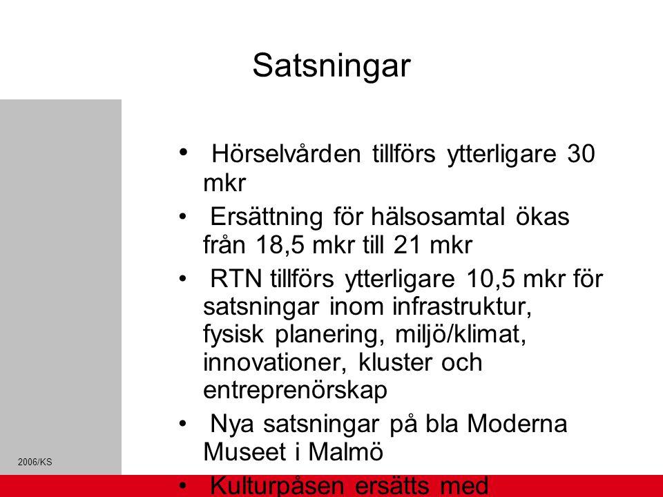 Satsningar Hörselvården tillförs ytterligare 30 mkr Ersättning för hälsosamtal ökas från 18,5 mkr till 21 mkr RTN tillförs ytterligare 10,5 mkr för sa