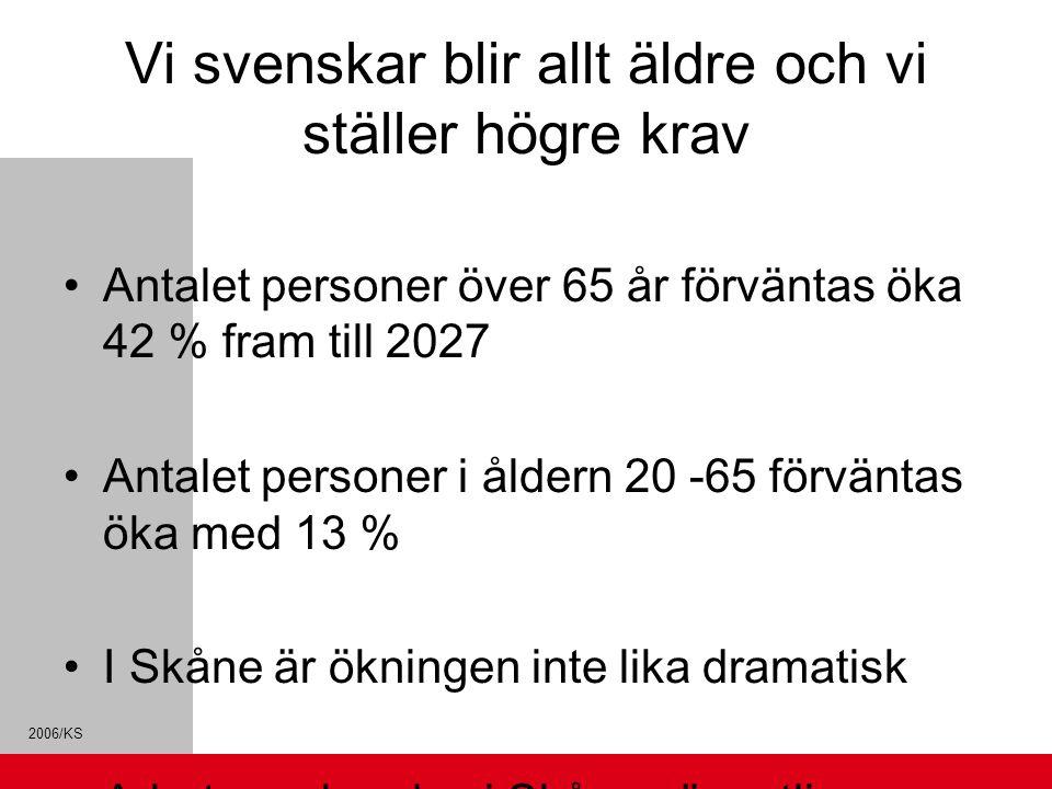 2006/KS Vi svenskar blir allt äldre och vi ställer högre krav Antalet personer över 65 år förväntas öka 42 % fram till 2027 Antalet personer i åldern 20 -65 förväntas öka med 13 % I Skåne är ökningen inte lika dramatisk Arbetsmarknaden i Skåne väsentlig
