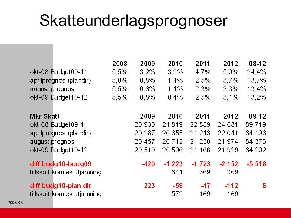 2006/KS Skatteunderlagsprognoser