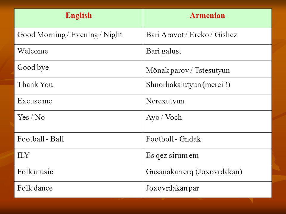EnglishArmenian Good Morning / Evening / NightBari Aravot / Ereko / Gishez WelcomeBari galust Good bye Mönak parov / Tstesutyun Thank YouShnorhakalutyun (merci !) Excuse meNerexutyun Yes / NoAyo / Voch Football - BallFootboll - Gndak ILYEs qez sirum em Folk musicGusanakan erq (Joxovrdakan) Folk danceJoxovrdakan par