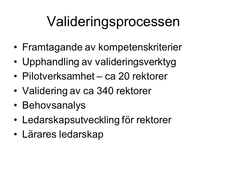 Valideringsprocessen Framtagande av kompetenskriterier Upphandling av valideringsverktyg Pilotverksamhet – ca 20 rektorer Validering av ca 340 rektore