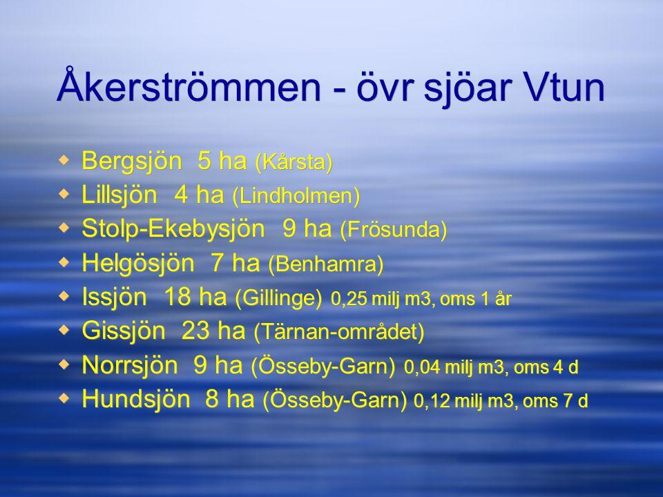 Åkerströmmen - övr sjöar Vtun  Bergsjön 5 ha (Kårsta)  Lillsjön 4 ha (Lindholmen)  Stolp-Ekebysjön 9 ha (Frösunda)  Helgösjön 7 ha (Benhamra)  Is