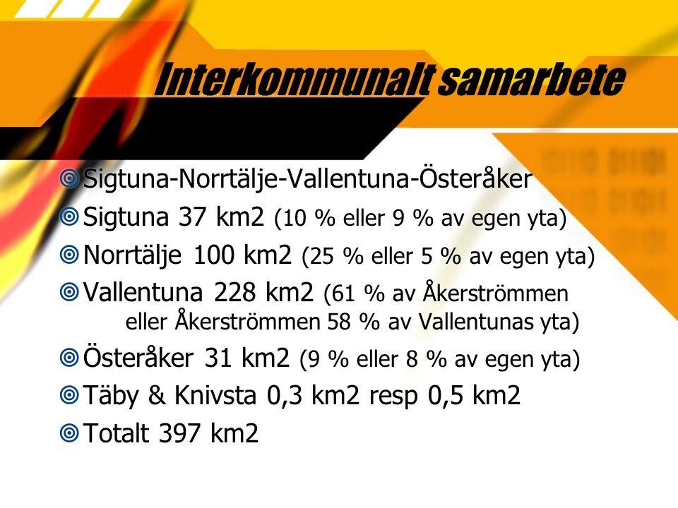 Interkommunalt samarbete  Sigtuna-Norrtälje-Vallentuna-Österåker  Sigtuna 37 km2 (10 % eller 9 % av egen yta)  Norrtälje 100 km2 (25 % eller 5 % av