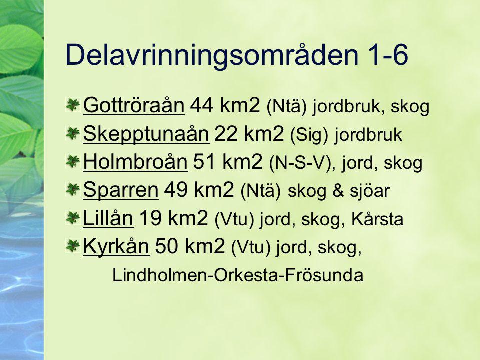 Delavrinningsområden 1-6 Gottröraån 44 km2 (Ntä) jordbruk, skog Skepptunaån 22 km2 (Sig) jordbruk Holmbroån 51 km2 (N-S-V), jord, skog Sparren 49 km2
