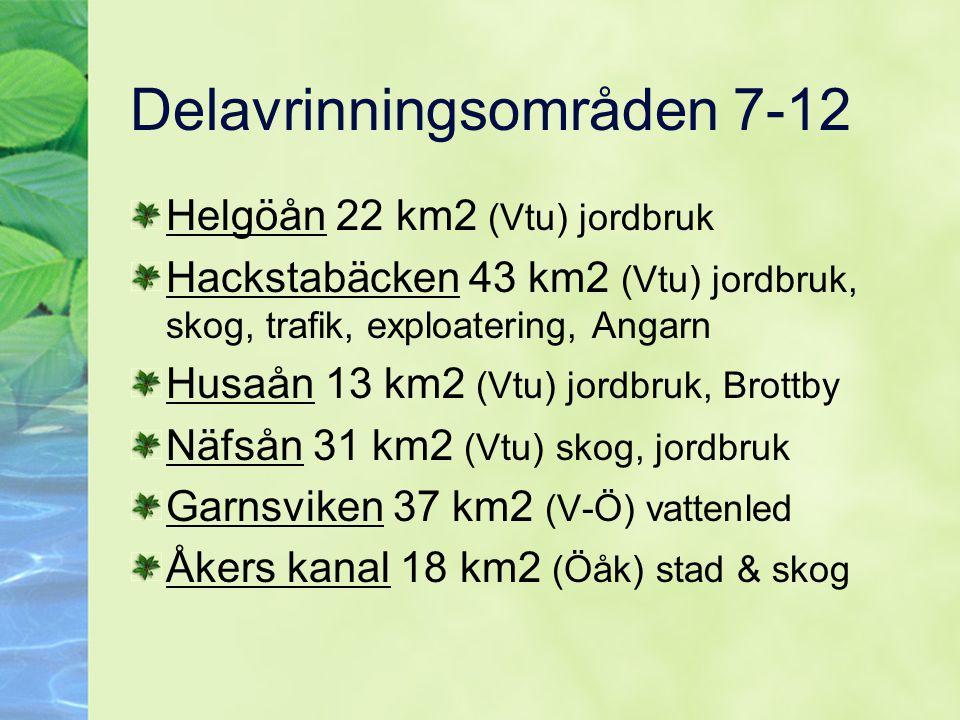 Delavrinningsområden 7-12 Helgöån 22 km2 (Vtu) jordbruk Hackstabäcken 43 km2 (Vtu) jordbruk, skog, trafik, exploatering, Angarn Husaån 13 km2 (Vtu) jo