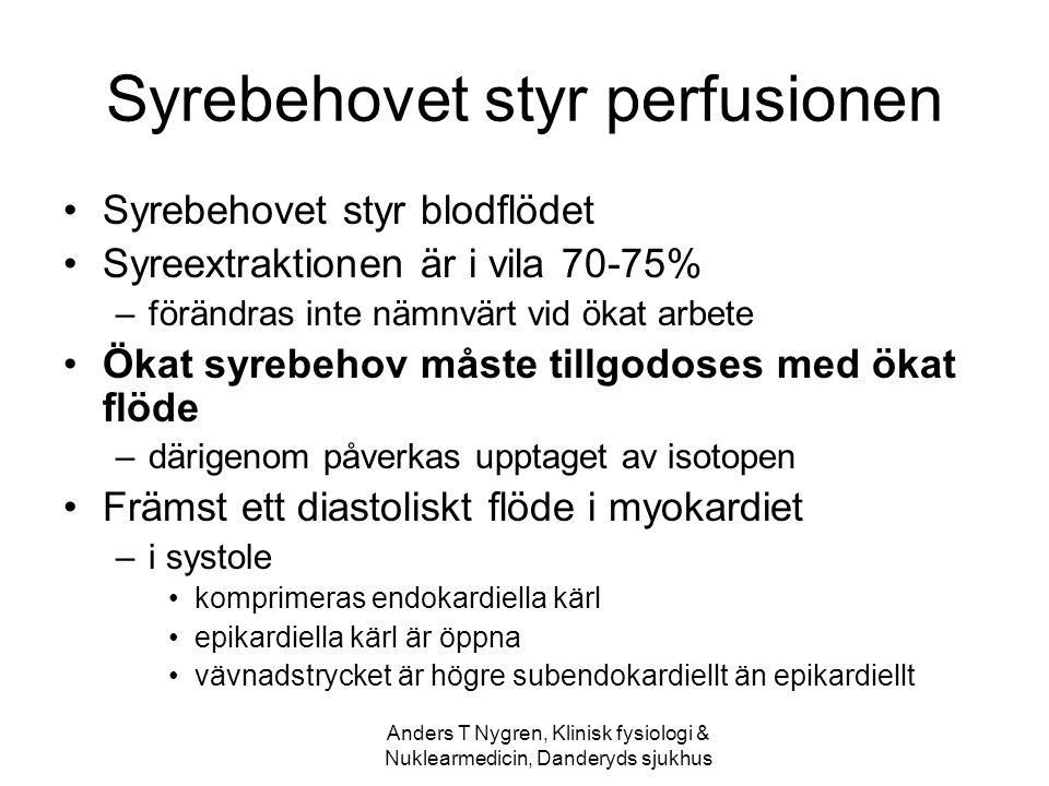Anders T Nygren, Klinisk fysiologi & Nuklearmedicin, Danderyds sjukhus Syrebehovet styr perfusionen Syrebehovet styr blodflödet Syreextraktionen är i