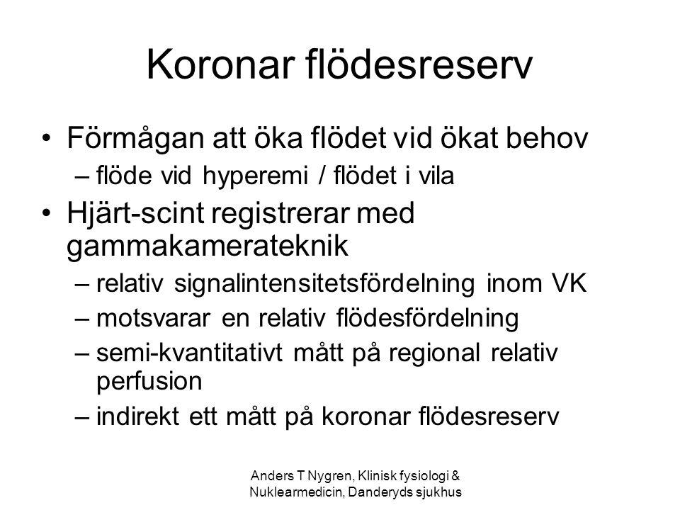 Anders T Nygren, Klinisk fysiologi & Nuklearmedicin, Danderyds sjukhus Koronar flödesreserv Förmågan att öka flödet vid ökat behov –flöde vid hyperemi
