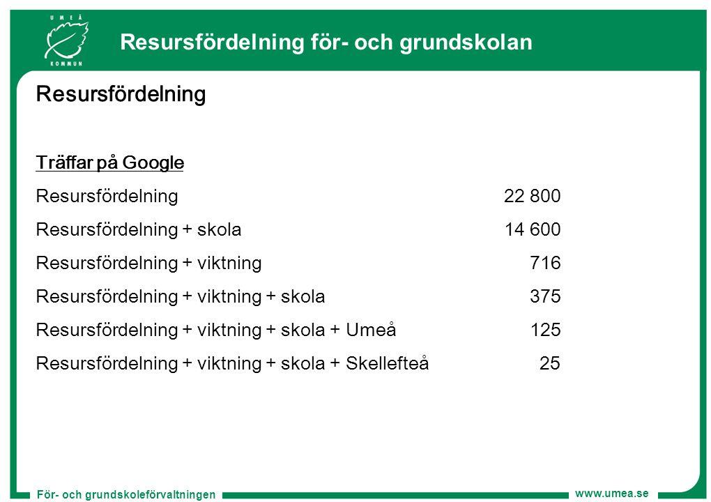 För- och grundskoleförvaltningen www.umea.se Resursfördelning för- och grundskolan Resursfördelning Träffar på Google Resursfördelning22 800 Resursför