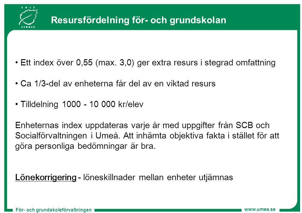 För- och grundskoleförvaltningen www.umea.se Resursfördelning för- och grundskolan Ett index över 0,55 (max. 3,0) ger extra resurs i stegrad omfattnin