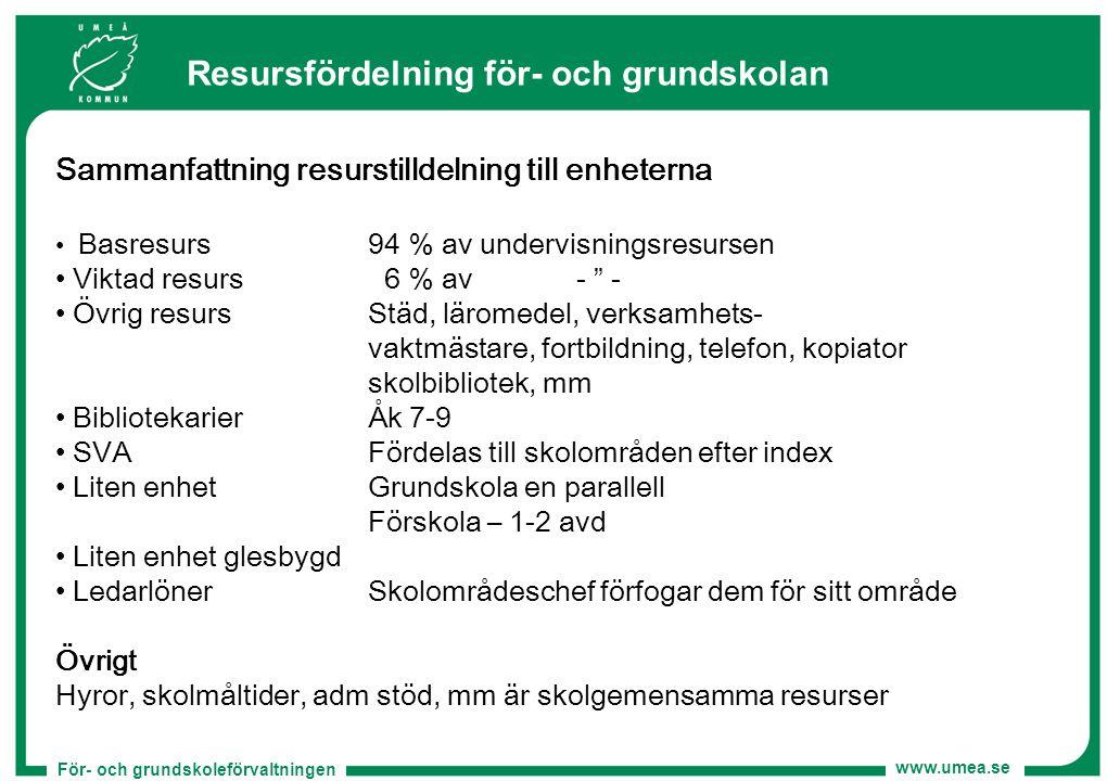 För- och grundskoleförvaltningen www.umea.se Resursfördelning för- och grundskolan Sammanfattning resurstilldelning till enheterna Basresurs 94 % av u