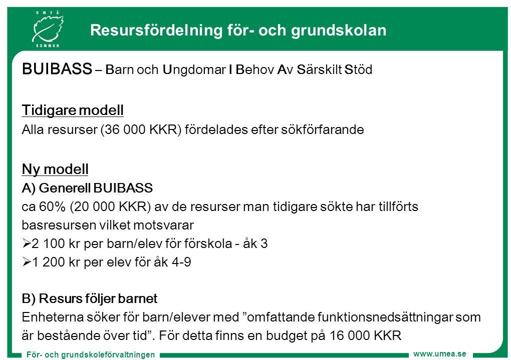 För- och grundskoleförvaltningen www.umea.se Resursfördelning för- och grundskolan BUIBASS – Barn och Ungdomar I Behov Av Särskilt Stöd Tidigare model