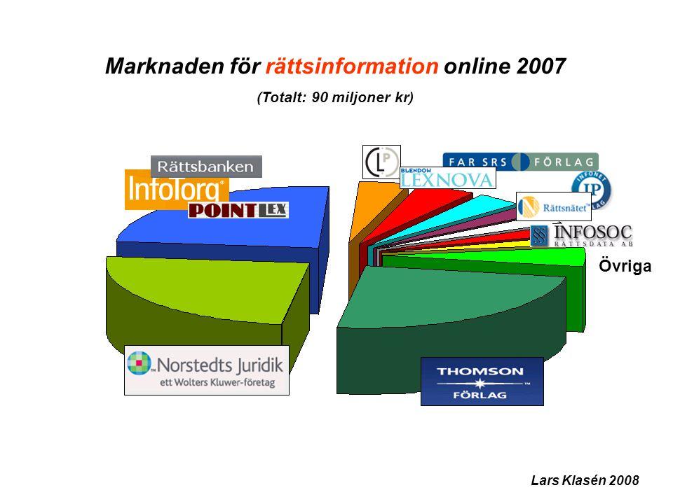 Övriga Lars Klasén 2008 Marknaden för rättsinformation online 2007 (Totalt: 90 miljoner kr)